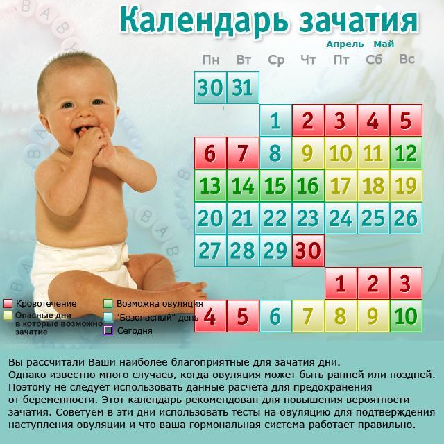 чтобы беременность наступила быстрее описание отзывы